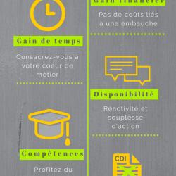 Les 5 avantages du télésecrétariat par Rédactuelle