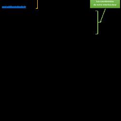 modele lettre type par Redactuelle