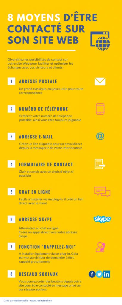 8 moyens de contact site web par Redactuelle